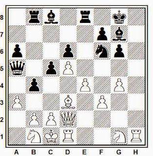 Posición de la partida de ajedrez Nepomuceno - Palacios (Campeonato de España, 1972)