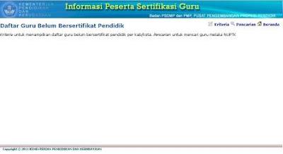 Peserta Sertifikasi Guru Tahun 2013 Provinsi Sulawesi Tengah