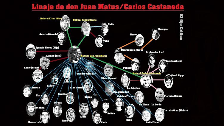 El linaje de Don Juan Matus