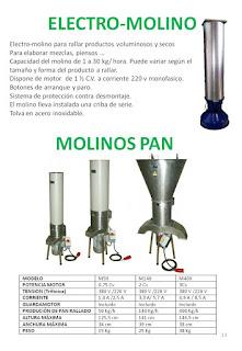 electromolinos, molinos pan