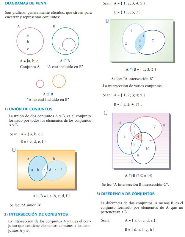 Conjuntos  Diagramas    de       Venn     Ejercicios Resueltos