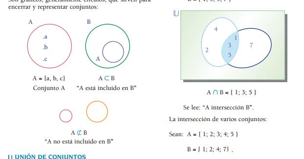 Diagramas de venn ejercicios resueltos blog del profe alex ccuart Image collections