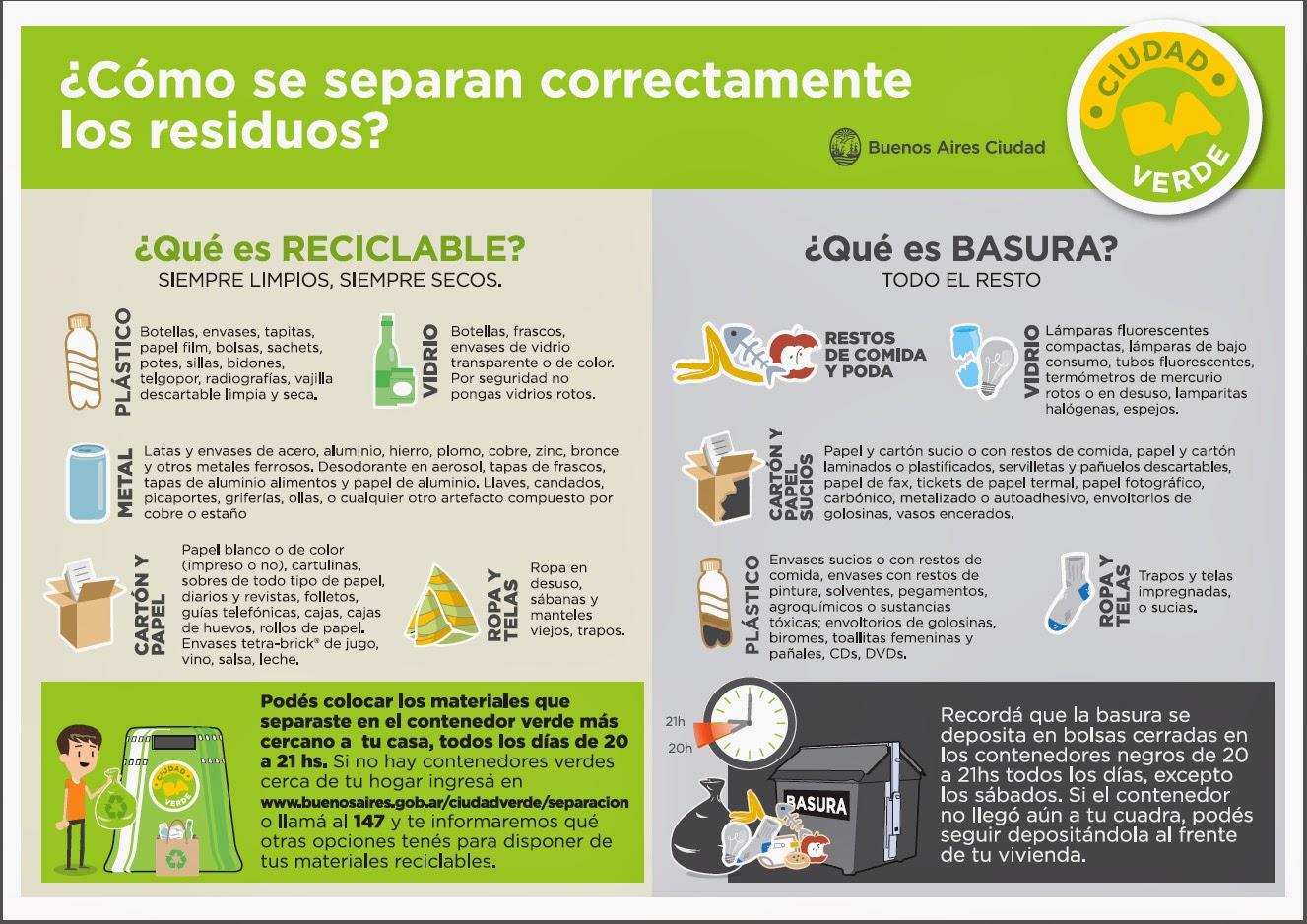 Cens n 28 blog institucional ecolog a y medio ambiente for Los nietos se separan