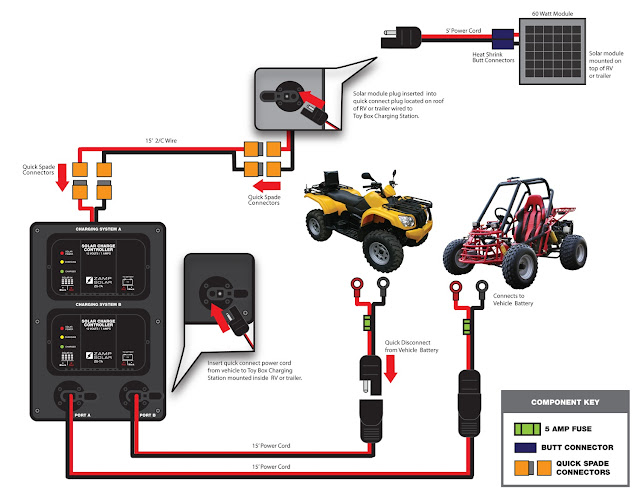 Td Serial furthermore F B F Cba E Ba Cb Ed further Attachment moreover Booster Kiprok Half Wave moreover Wiring Bdiagram Bfor Bour Btoybox Bsolar Bbattery Bcharging Bsystem. on wisconsin engine charging system wiring diagram for the