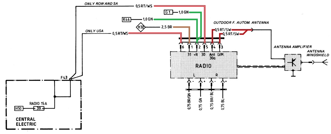 radio wiring diagram for 1986 porsche 944 readingrat net 1987 porsche 944 wiring diagram at creativeand.co