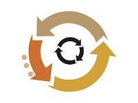 Mempercepat loading website berbasis PHP codeigniter