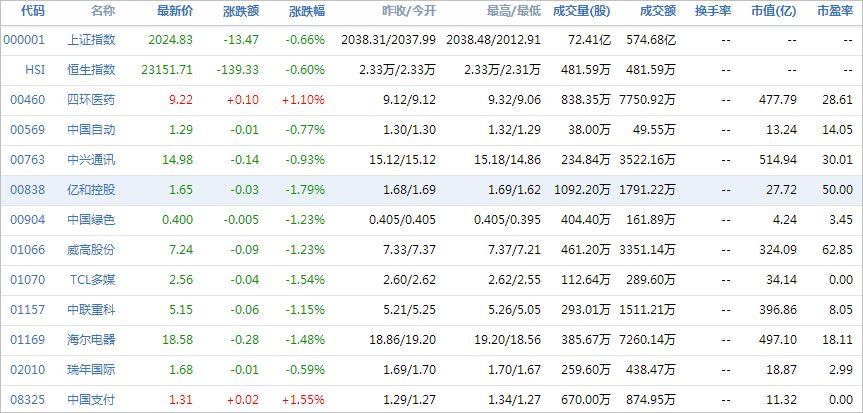 中国株コバンザメ投資ウォッチ銘柄watch20140604