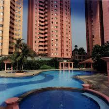 Daftar Lengkap Nama Hotel di Jakarta