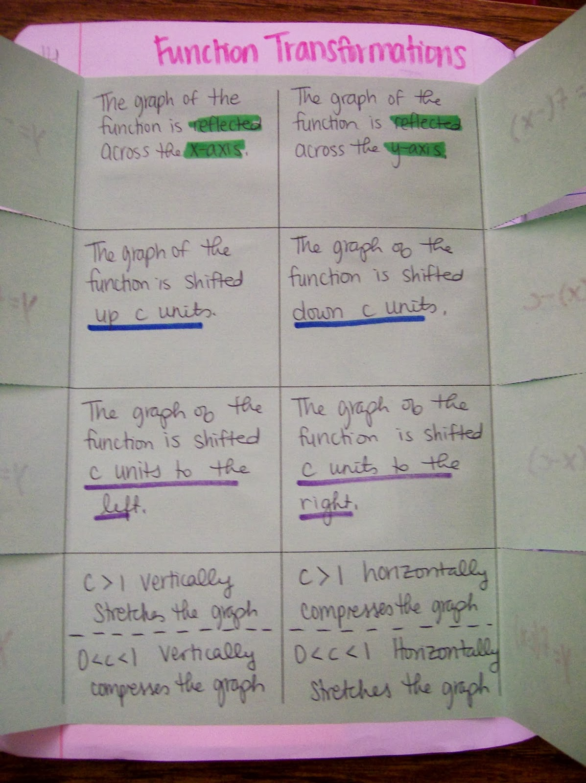 ... Worksheet together with Math Worksheets Reflection Rotation