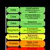 Apa itu Model OSI dan pembagiannya