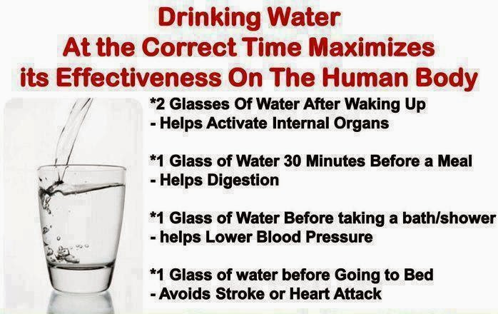Mayo Clinic Drinking Water To Prevent Heart Attack