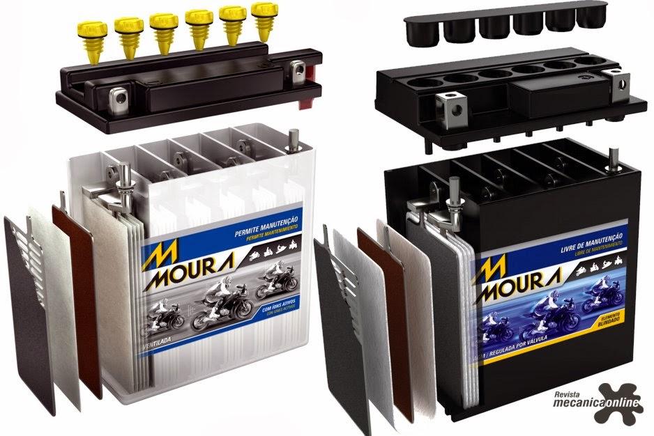 Baterias Moura linha Motos