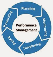 study on the performance management system