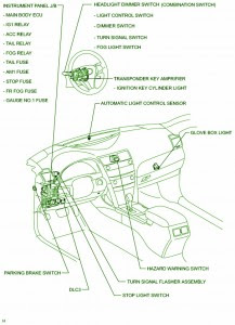 Fuse Box Toyota 2009 Camry LE Diagram download free