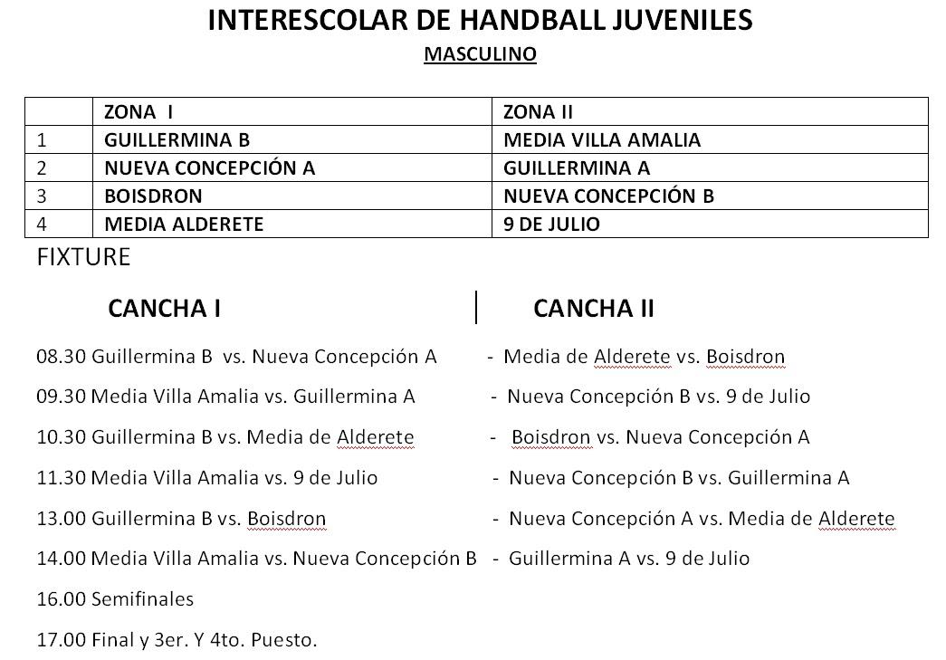 COMPETENCIAS DEPORTIVAS INTERESCOLARES: junio 2013