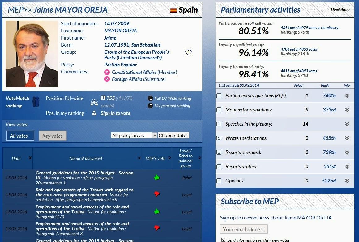 Mayor Oreja, un euro parlamentario poco aficionado al trabajo en la cámara.