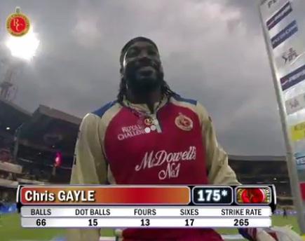 Unbelievable Chris Gayle