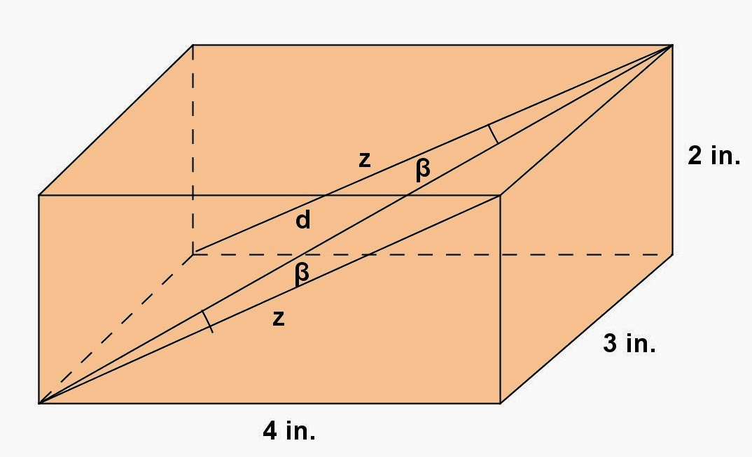 using the pythagorean theorem in everyday Science of nfl football pythagorean theorem explore the science and math behind using the pythagorean theorem in discovery about triangles in our everyday.