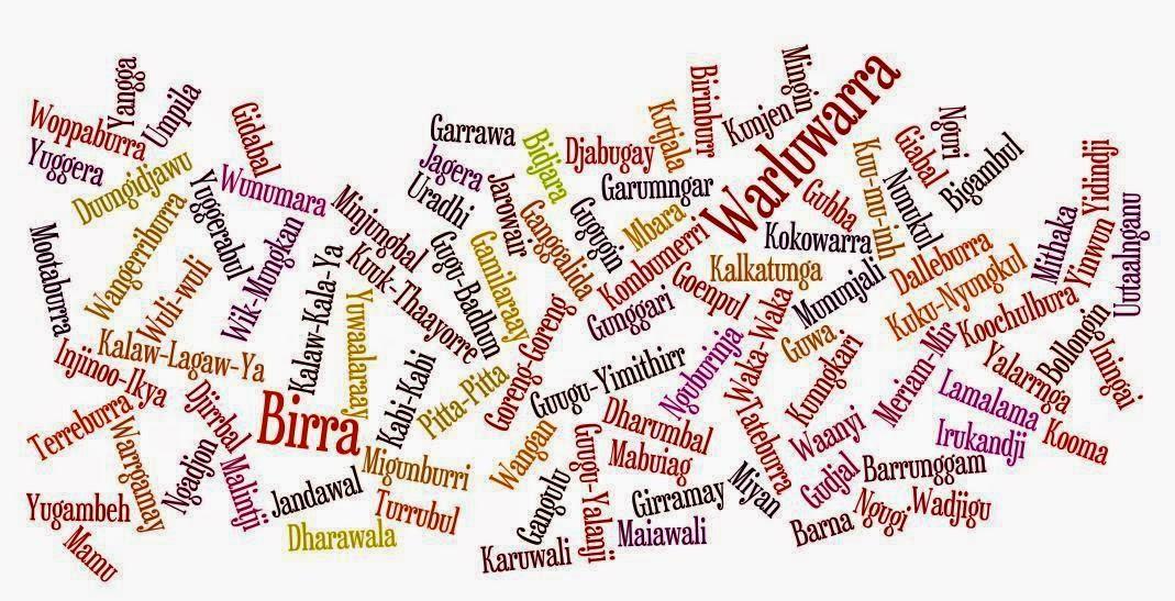 traducir idiomas complejos