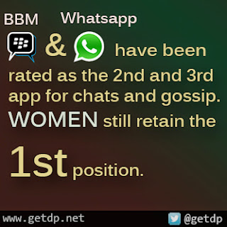 BBM and Whatsapp have been rated as the 1st and 2nd app for
