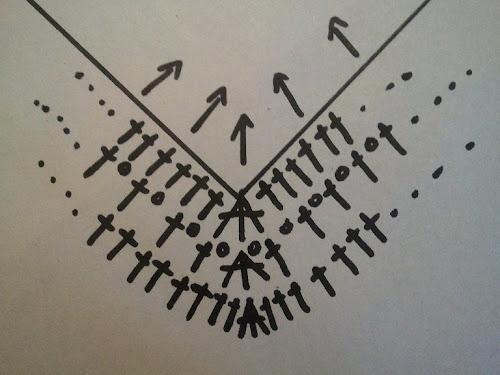 Схема вязания топика крючком филейной сеткой