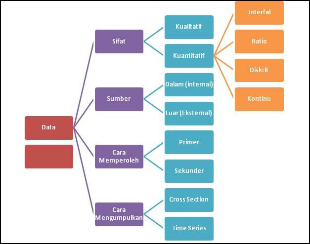 Gani makalah metode penelitian teknik sipil diagram alir proses penelitian jenis data dalam penelitian ccuart Images