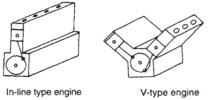 Wiring Diagram 03 Dodge Sprinter Free Picture furthermore Partslist as well P 0900c1528003c502 furthermore Motorcycleenginerepair in addition Gn250 Wiring Diagram. on suzuki transmission diagrams