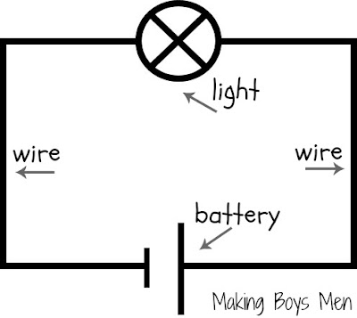 simple light circuit, great for teaching kids the basics