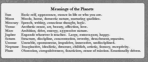 planets and their meanings - 589×248
