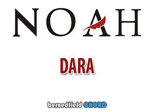 Lirik dan Chord(Kunci Gitar) Noah ~ Dara