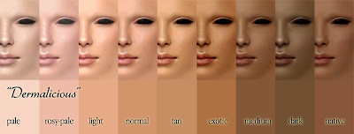 Todays article is all about skin tones Different Skin Tones On Face