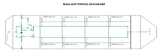 Diagram    Pipa Kapal      Piping       Diagram