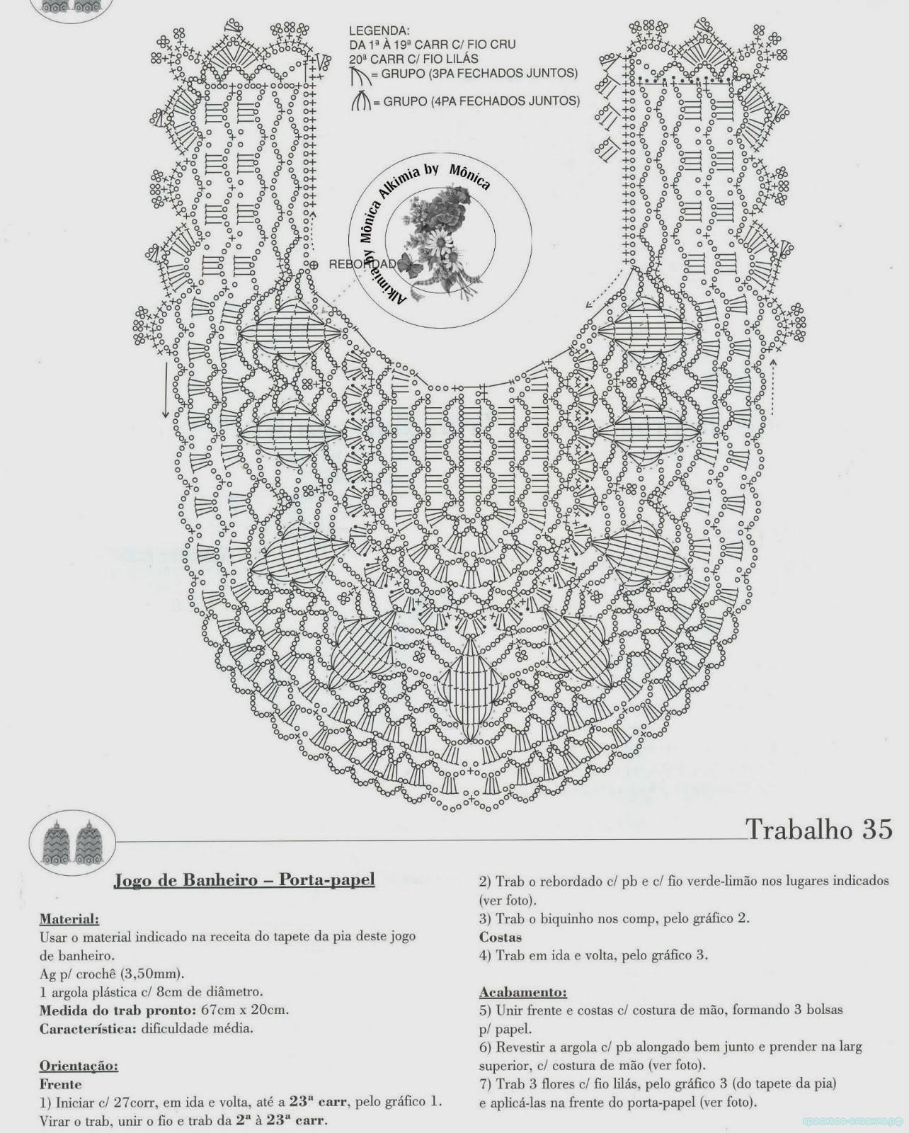 Вязание крючком коврики в ванную схемы и описание