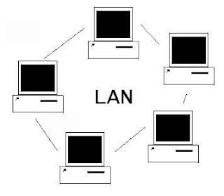 Perencanaan Membangun Sebuah Jaringan LAN