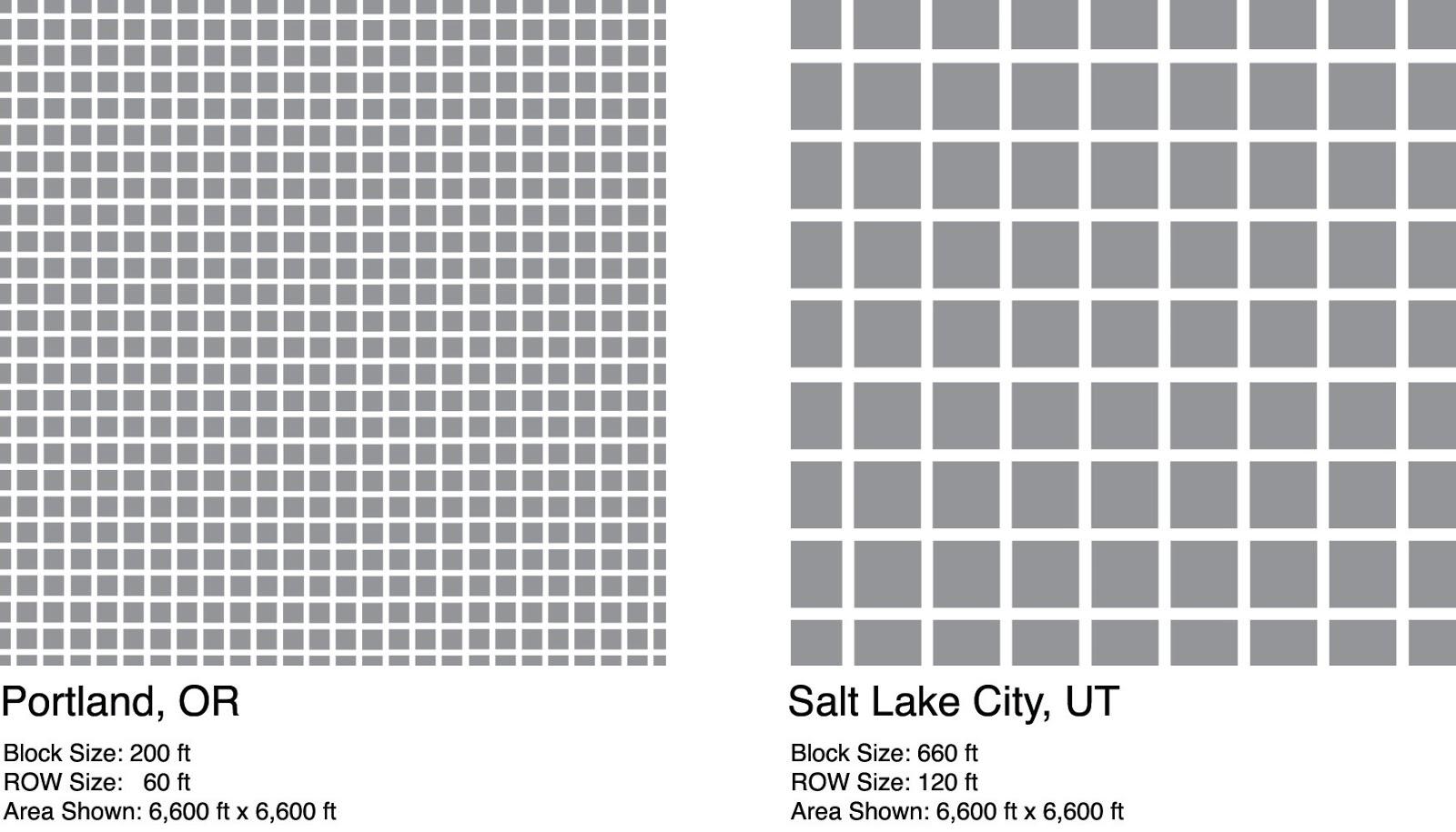 Mormon Street Grid Map Of Salt Lake City