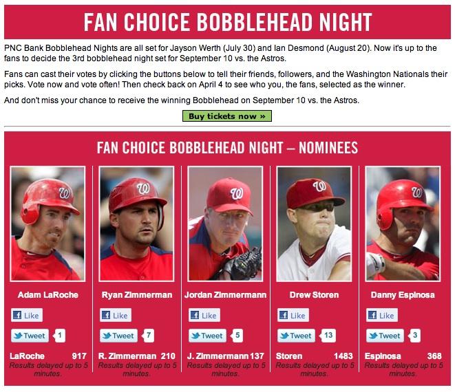 houston astros uniforms 2011. The 2011 Fan Choice Bobblehead
