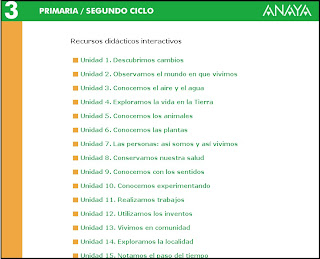 http://www.juntadeandalucia.es/averroes/centros-tic/41009470/helvia/aula/archivos/repositorio/0/197/html/datos/rdi/U12/unidad12.htm
