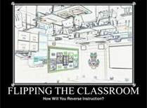 classroom flipped upside down