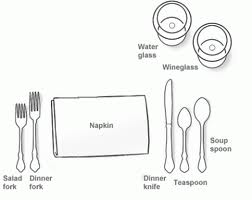 This looks just like the informal setting except for the plate and in some setting the cutlery as well because this is usually found on the buffet set up ...  sc 1 st  the kitchen apron & the kitchen apron: letu0027s now set the table