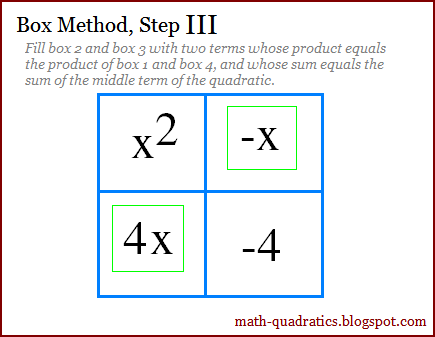 The Math Blog: Box Method of factoring quadractic expressions
