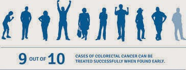 Colon Cancer: What Do the Stages Mean Colon Cancer: What Do the Stages Mean new photo