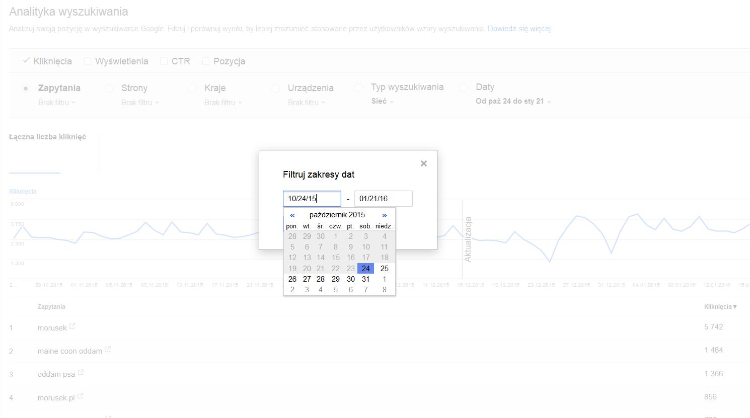 Archiwizowanie danych z search console blog bluerank o sem for Search console