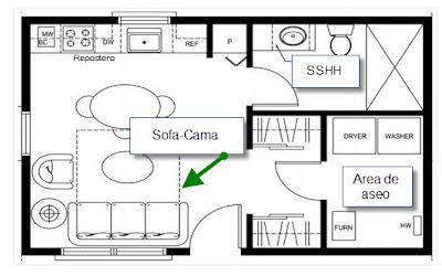 Ideas para construir casa en terreno peque o construye hogar for Ideas para construccion de casas pequenas
