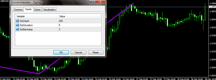Rsi forex system