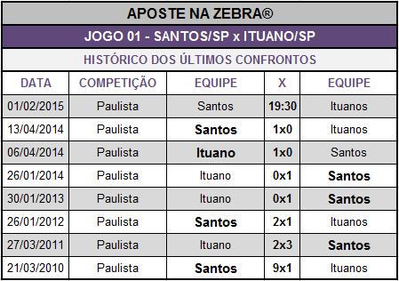 LOTECA 638 - HISTÓRICO JOGO 01