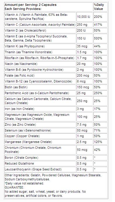 Thành phần Thực phẩm chức năng Vitox Nuskin