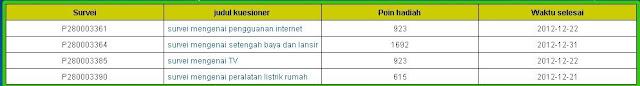 Cara Mendaftar Di iPanel Online 20
