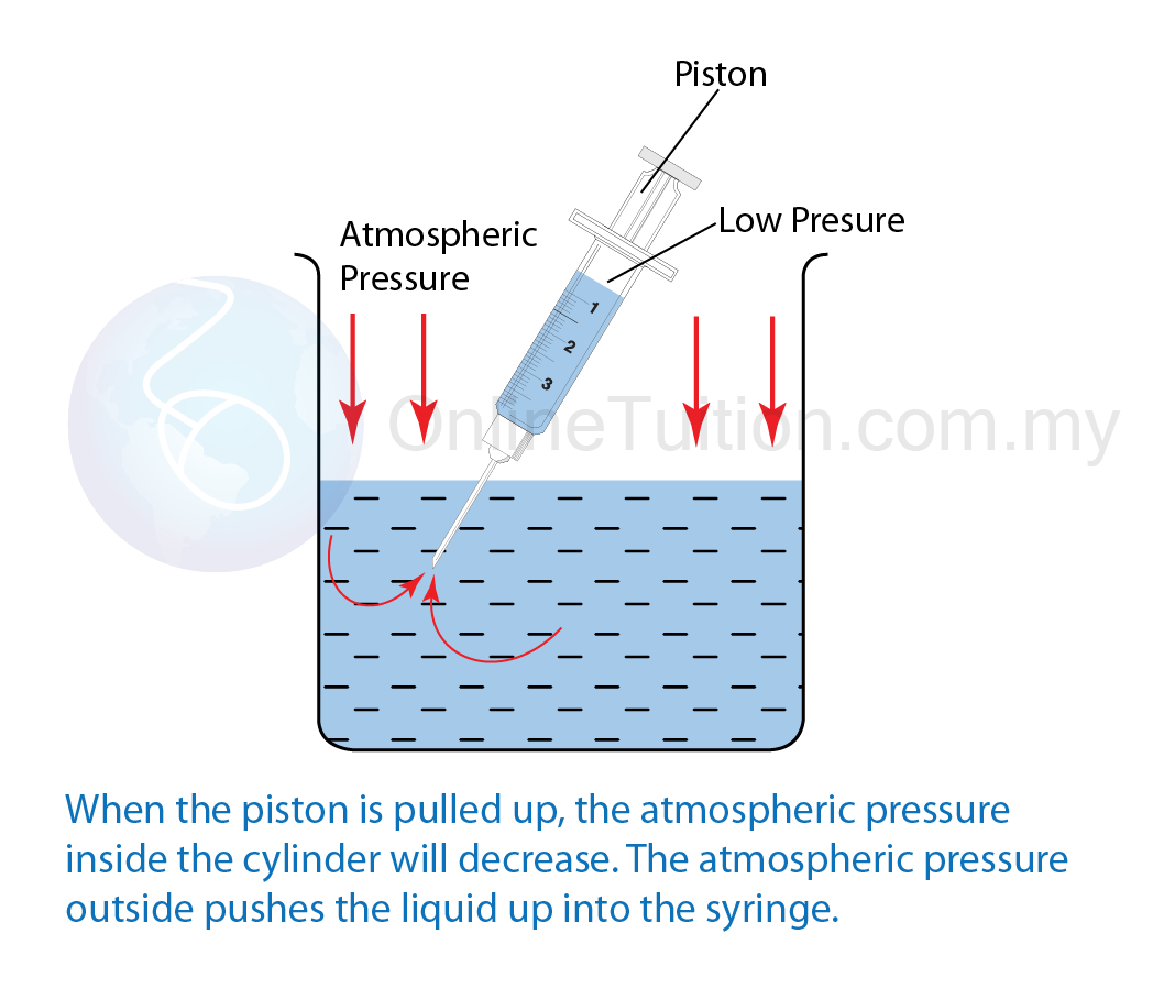atmospheric pressure Differences in air pressure because of the weather or changes in altitude can have noticeable effects on the human body.