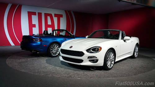 2017 Fiat 124 Spider Display
