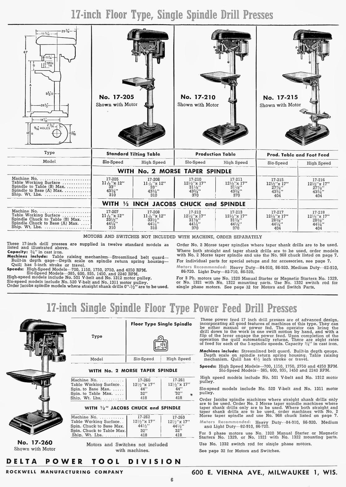 machine id u0026 39 d  rockwell